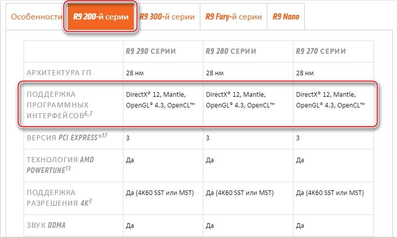 Как определить, поддерживает ли видеокарта DirectX 11